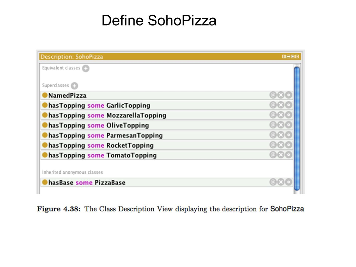 Define SohoPizza
