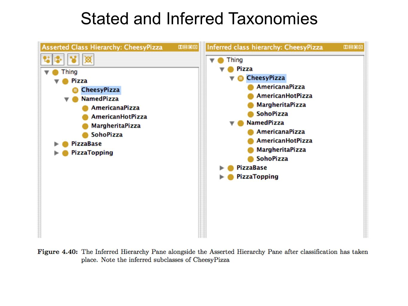 Stated and Inferred Taxonomies