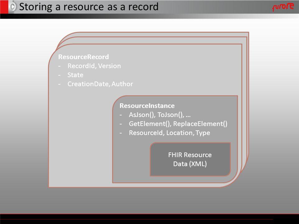 ResourceRecord -RecordId, Version -State -CreationDate, Author ResourceRecord -RecordId, Version -State -CreationDate, Author ResourceRecord -RecordId