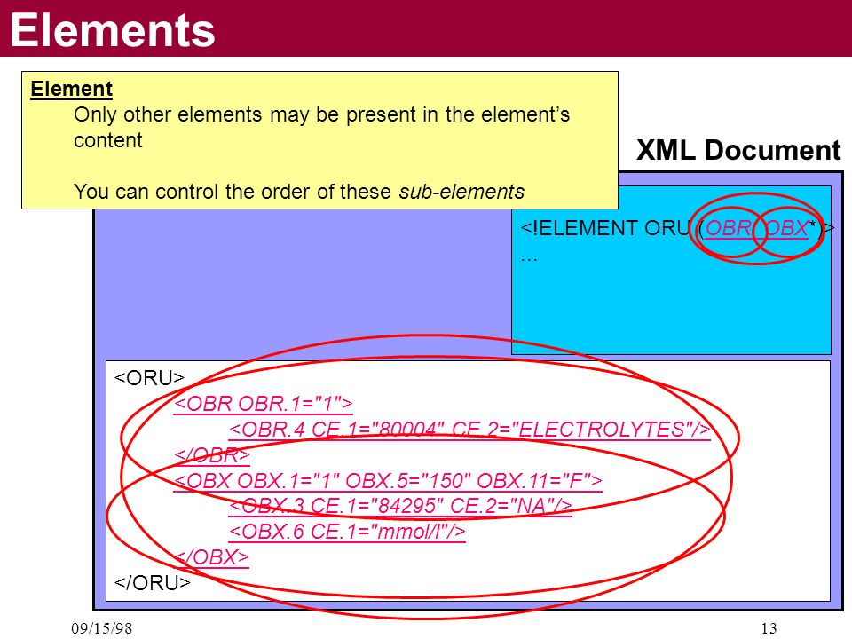 09/15/9813 Elements …...