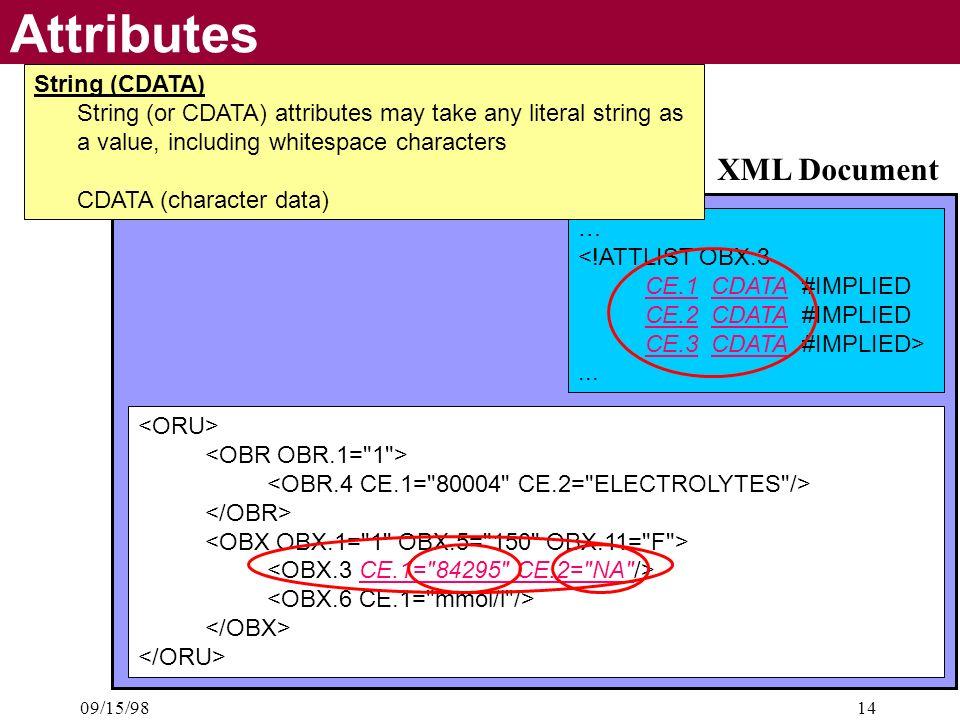 09/15/9814 Attributes … <!ATTLIST OBX.3 CE.1 CDATA #IMPLIED CE.2 CDATA #IMPLIED CE.3 CDATA #IMPLIED>...