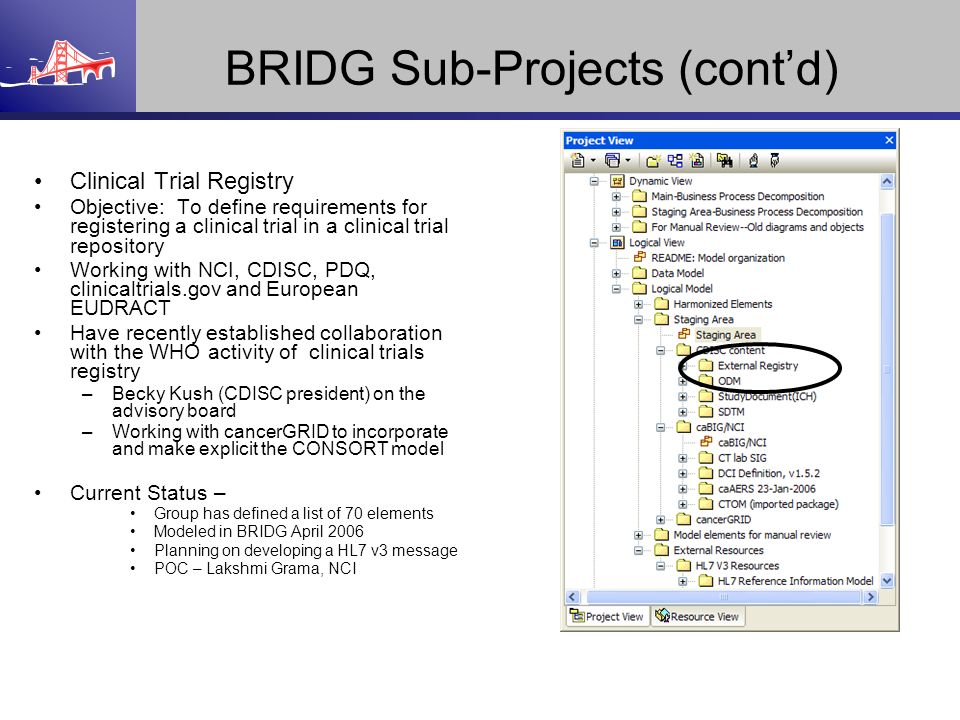 BRIDG Sub-Projects (contd) Clinical Trial Registry Objective: To define requirements for registering a clinical trial in a clinical trial repository W