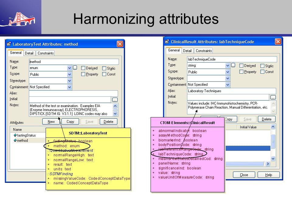Harmonizing attributes