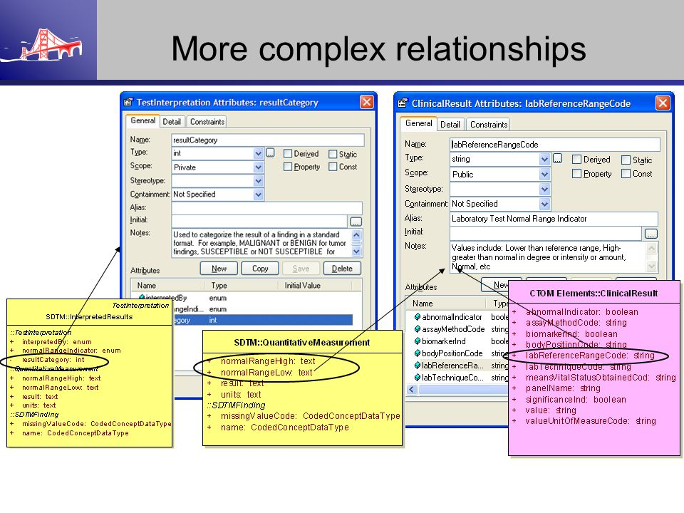 More complex relationships