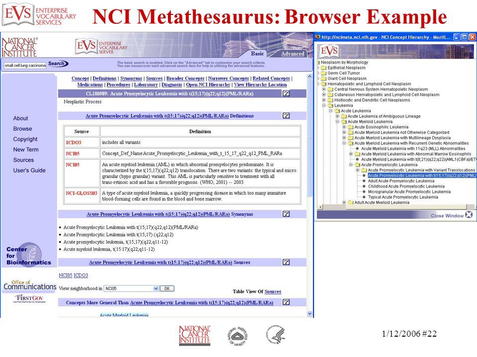 1/12/2006 #22 NCI Metathesaurus: Browser Example