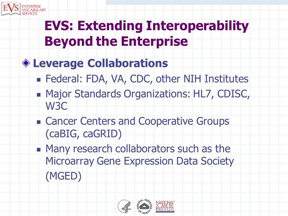 EVS: Extending Interoperability Beyond the Enterprise Leverage Collaborations Federal: FDA, VA, CDC, other NIH Institutes Major Standards Organization