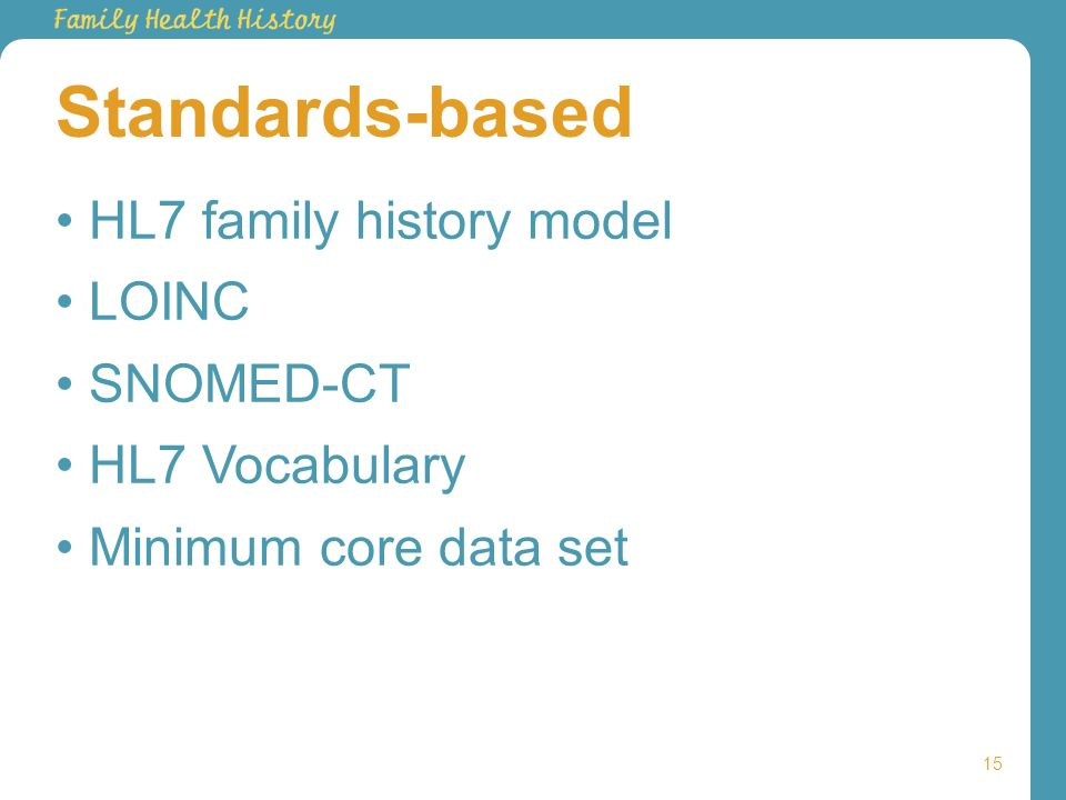 15 Standards-based HL7 family history model LOINC SNOMED-CT HL7 Vocabulary Minimum core data set