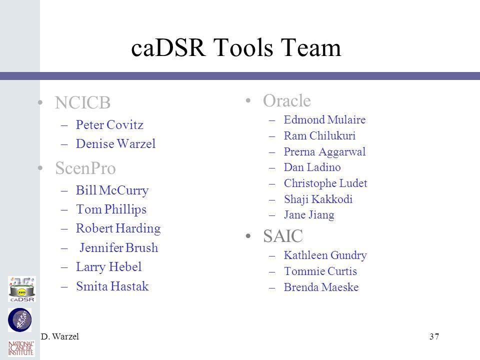 D. Warzel37 caDSR Tools Team NCICB –Peter Covitz –Denise Warzel ScenPro –Bill McCurry –Tom Phillips –Robert Harding – Jennifer Brush –Larry Hebel –Smi