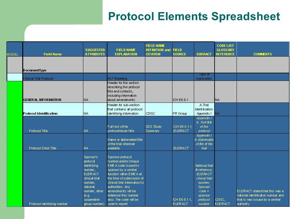 Protocol Elements Spreadsheet