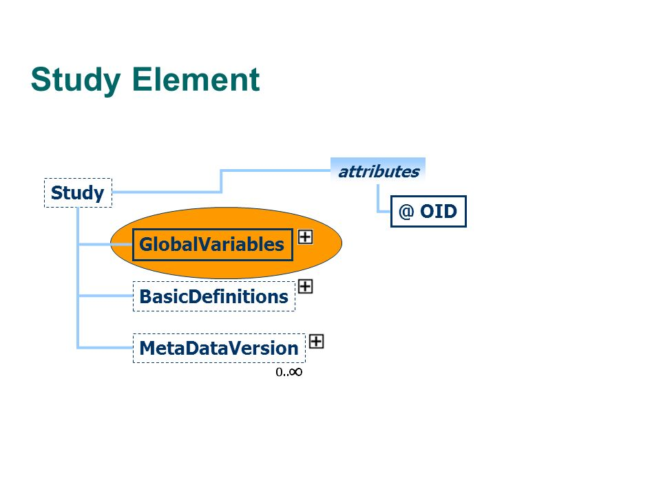 Study GlobalVariables BasicDefinitions attributes MetaDataVersion @ OID Study Element
