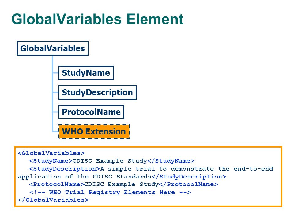 GlobalVariables StudyName ProtocolName GlobalVariables Element StudyDescription WHO Extension CDISC Example Study A simple trial to demonstrate the end-to-end application of the CDISC Standards CDISC Example Study CDISC Example Study A simple trial to demonstrate the end-to-end application of the CDISC Standards CDISC Example Study
