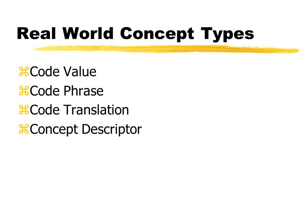Real World Concept Types zCode Value zCode Phrase zCode Translation zConcept Descriptor