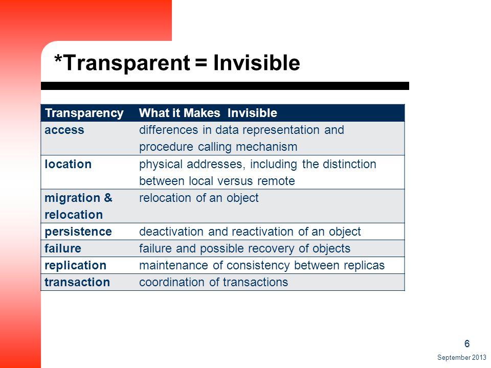 6 September 2013 *Transparent = Invisible TransparencyWhat it Makes Invisible access differences in data representation and procedure calling mechanism location physical addresses, including the distinction between local versus remote migration & relocation relocation of an object persistencedeactivation and reactivation of an object failurefailure and possible recovery of objects replicationmaintenance of consistency between replicas transactioncoordination of transactions