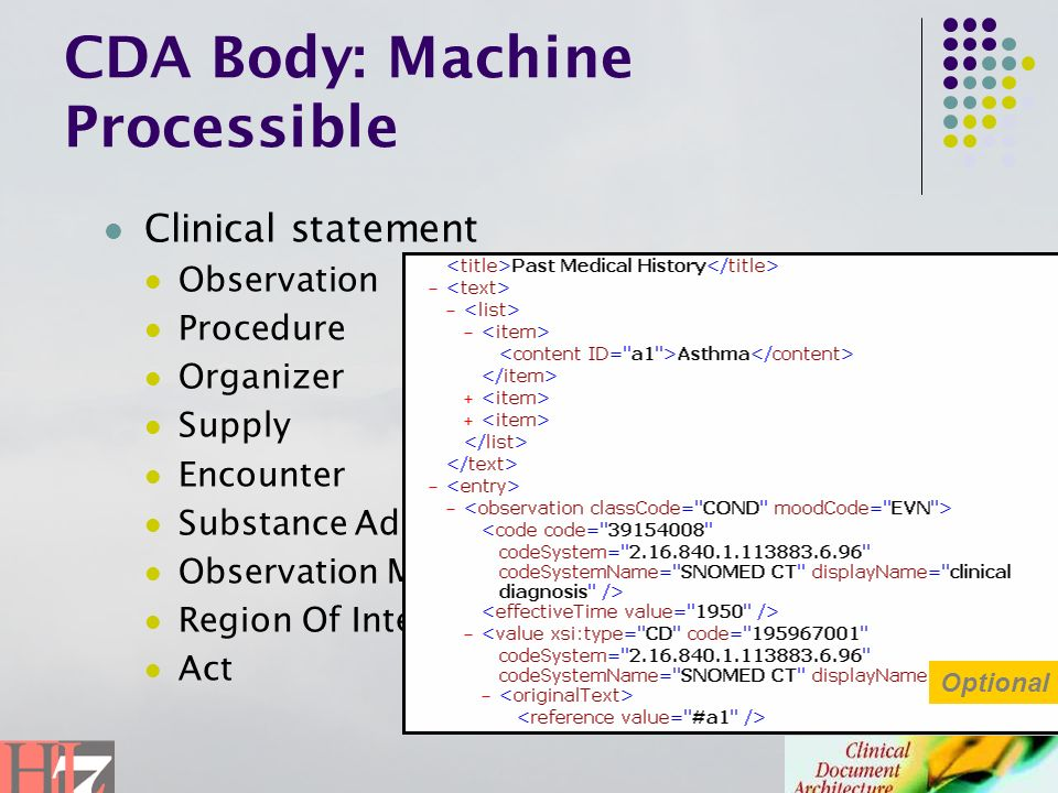 CDA Body: Machine Processible Clinical statement Observation Procedure Organizer Supply Encounter Substance Administration Observation Media Region Of