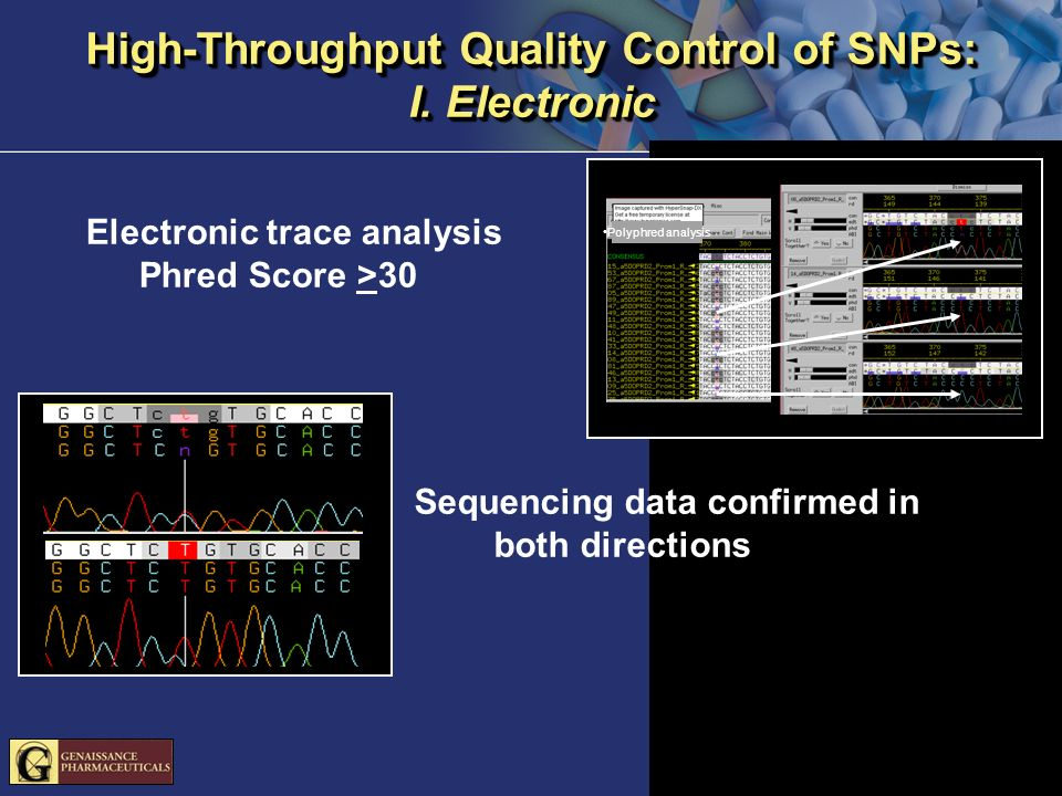 Polyphred analysis Sequencing data confirmed in both directions Electronic trace analysis Phred Score >30 High-Throughput Quality Control of SNPs: I.