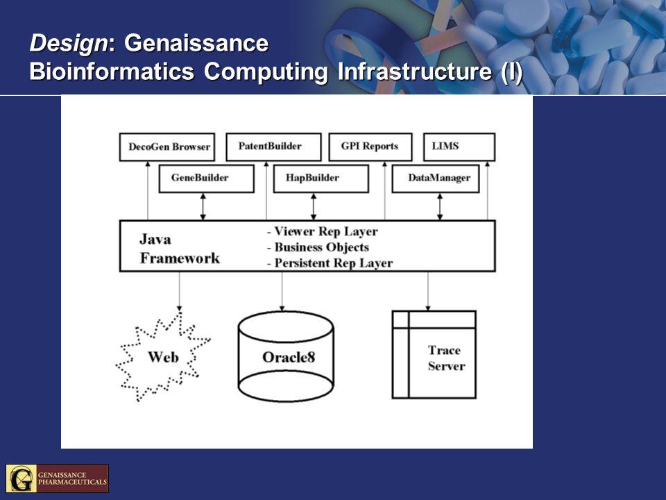 Design: Genaissance Bioinformatics Computing Infrastructure (I)