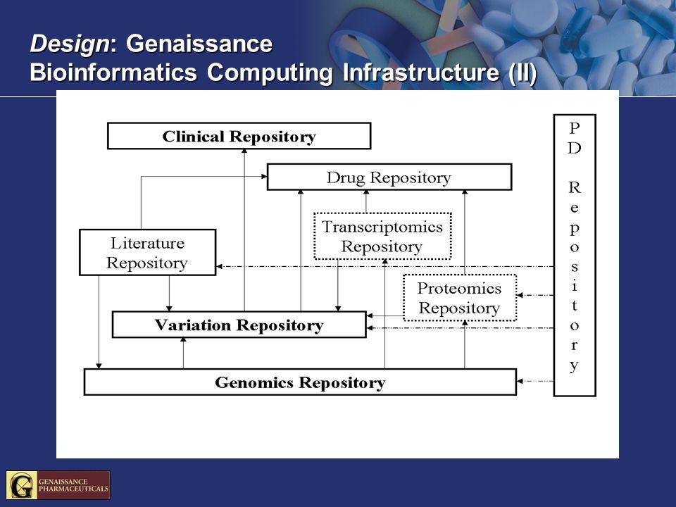 Design: Genaissance Bioinformatics Computing Infrastructure (II)