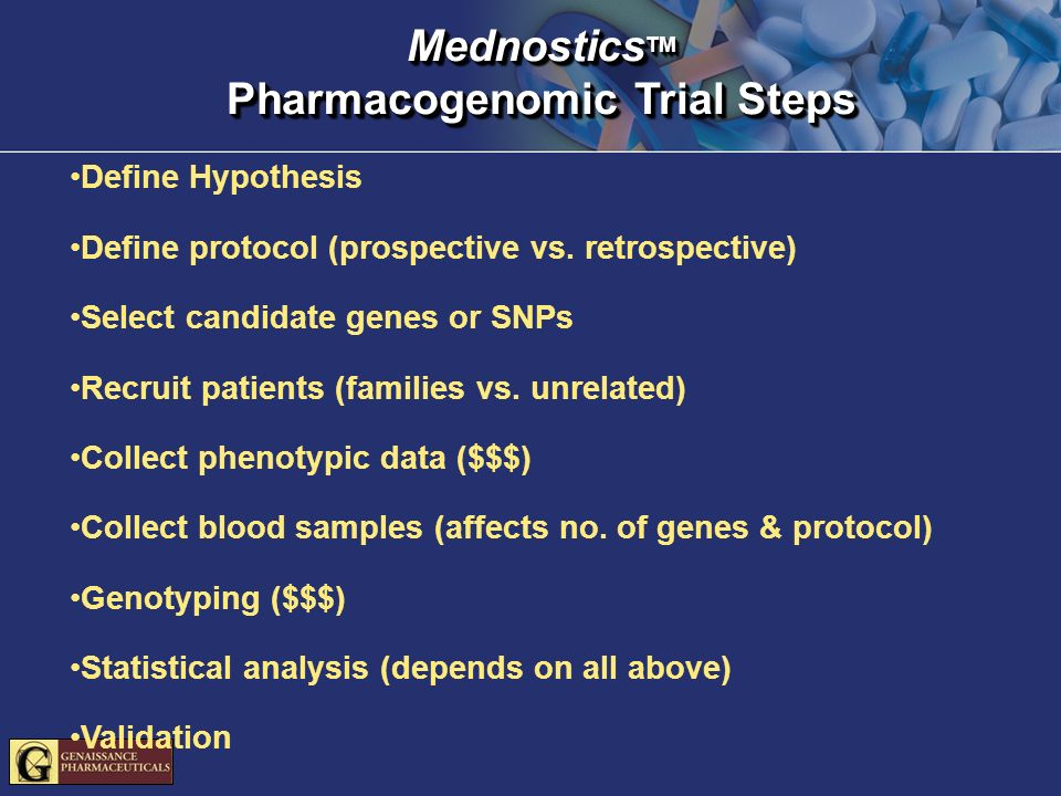 Mednostics TM Pharmacogenomic Trial Steps Define Hypothesis Define protocol (prospective vs. retrospective) Select candidate genes or SNPs Recruit pat