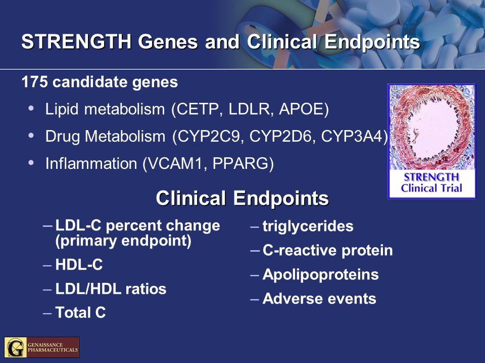 STRENGTH Genes and Clinical Endpoints 175 candidate genes Lipid metabolism (CETP, LDLR, APOE) Drug Metabolism (CYP2C9, CYP2D6, CYP3A4) Inflammation (VCAM1, PPARG) – LDL-C percent change (primary endpoint) –HDL-C –LDL/HDL ratios –Total C Clinical Endpoints –triglycerides – C-reactive protein –Apolipoproteins –Adverse events