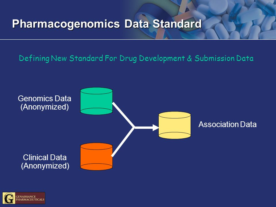 Pharmacogenomics Data Standard Defining New Standard For Drug Development & Submission Data Genomics Data (Anonymized) Clinical Data (Anonymized) Asso