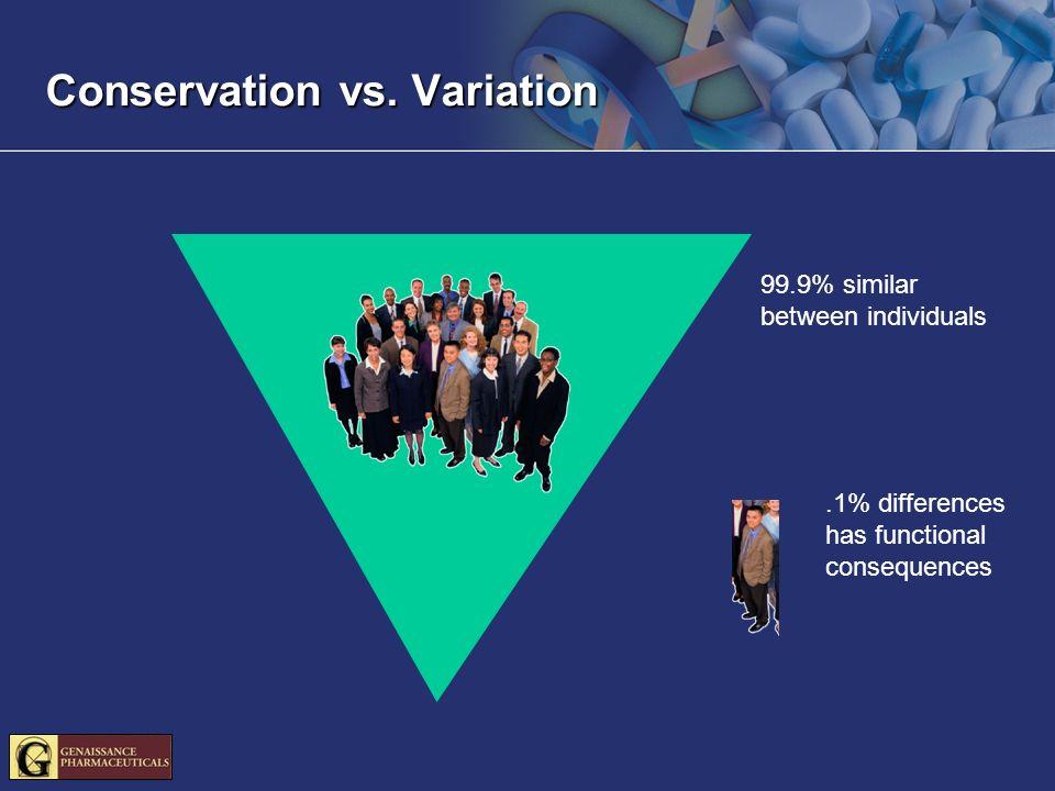 Conservation vs.