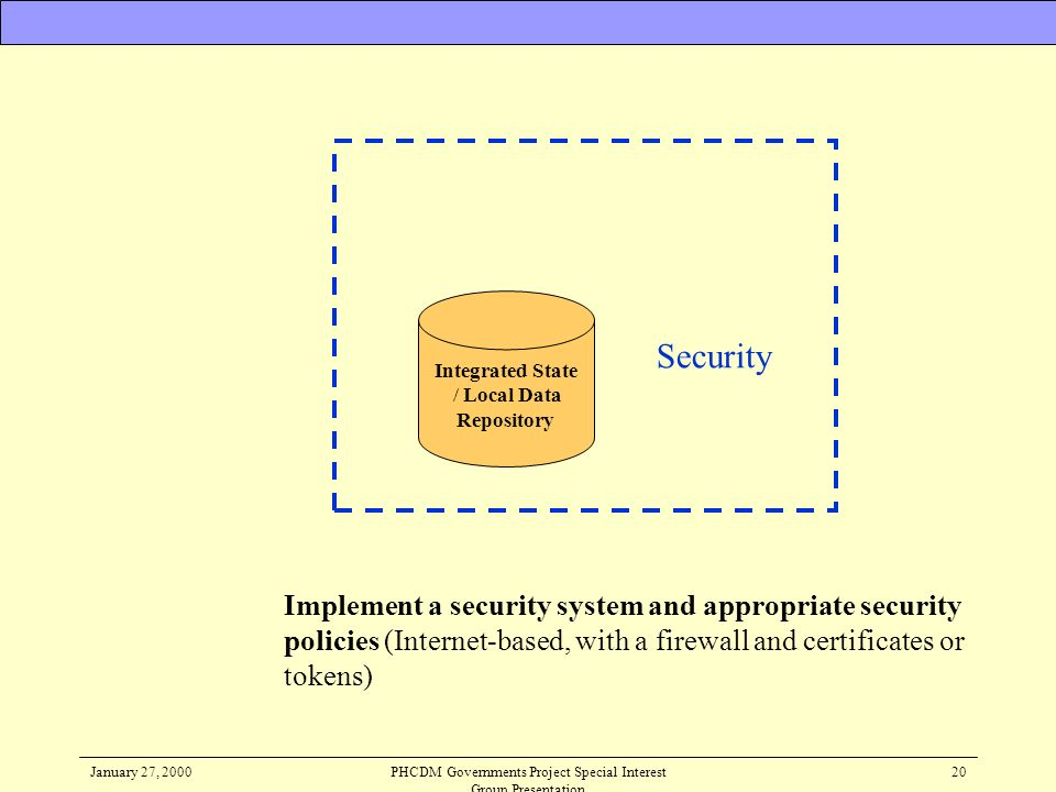 January 27, 2000PHCDM Governments Project Special Interest Group Presentation 20 Implement a security system and appropriate security policies (Intern