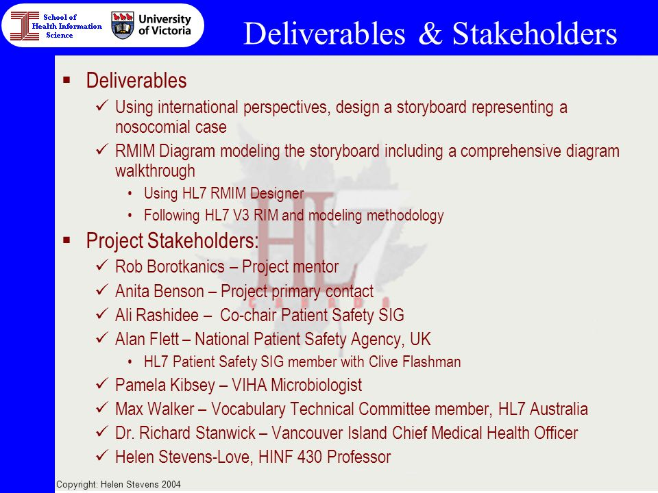 Copyright: Helen Stevens 2004 Deliverables & Stakeholders Deliverables Using international perspectives, design a storyboard representing a nosocomial case RMIM Diagram modeling the storyboard including a comprehensive diagram walkthrough Using HL7 RMIM Designer Following HL7 V3 RIM and modeling methodology Project Stakeholders: Rob Borotkanics – Project mentor Anita Benson – Project primary contact Ali Rashidee – Co-chair Patient Safety SIG Alan Flett – National Patient Safety Agency, UK HL7 Patient Safety SIG member with Clive Flashman Pamela Kibsey – VIHA Microbiologist Max Walker – Vocabulary Technical Committee member, HL7 Australia Dr.