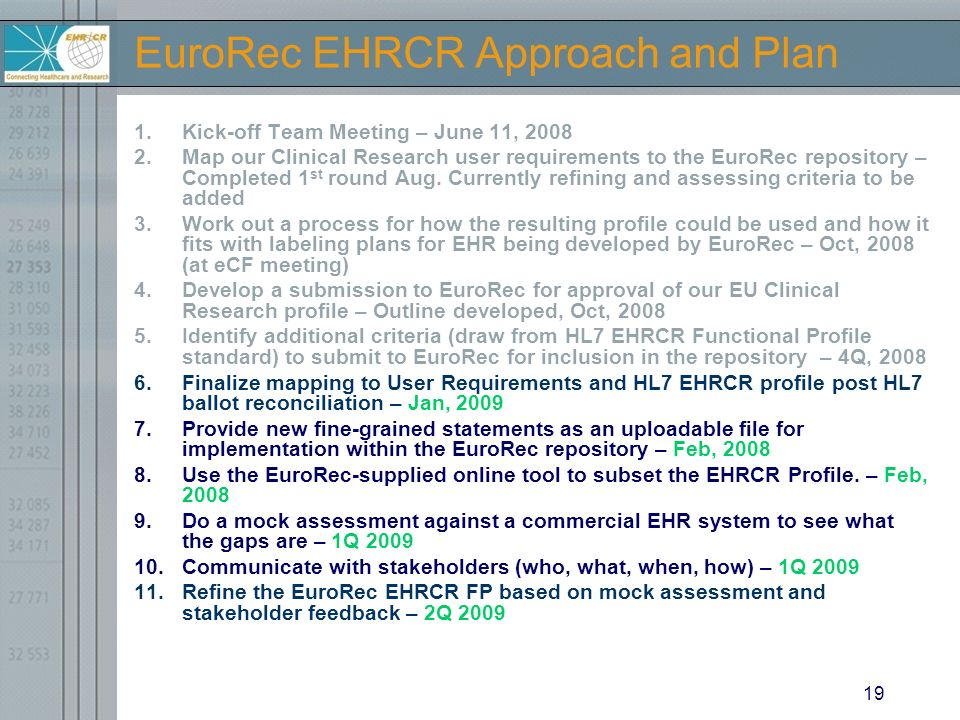 EuroRec EHRCR Approach and Plan 1.Kick-off Team Meeting – June 11, 2008 2.Map our Clinical Research user requirements to the EuroRec repository – Comp