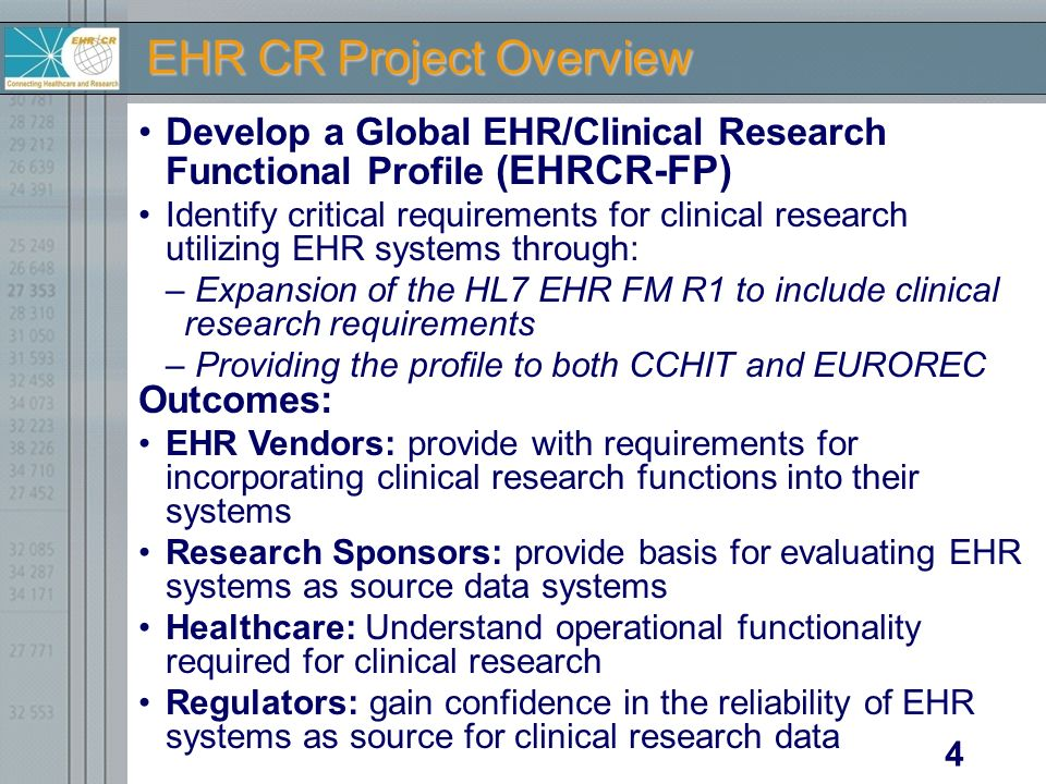 EHR CR Project Overview 4 Develop a Global EHR/Clinical Research Functional Profile (EHRCR-FP) Identify critical requirements for clinical research ut