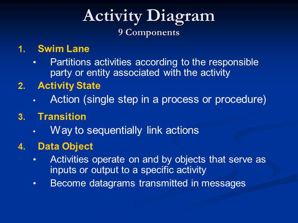 Activity Diagram 9 Components 1.1.