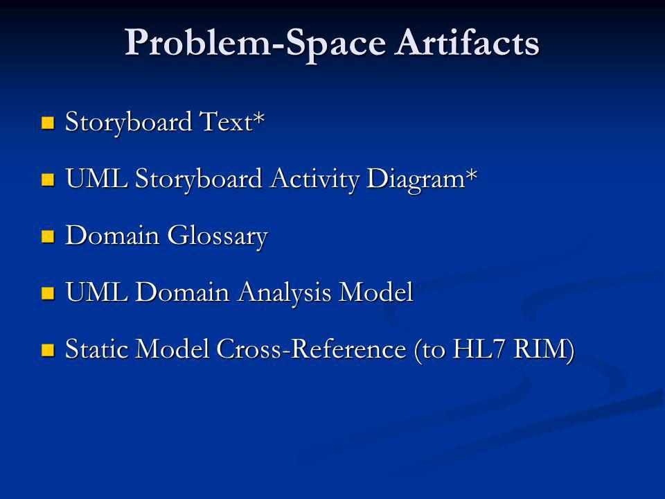 Problem-Space Artifacts Storyboard Text* Storyboard Text* UML Storyboard Activity Diagram* UML Storyboard Activity Diagram* Domain Glossary Domain Glossary UML Domain Analysis Model UML Domain Analysis Model Static Model Cross-Reference (to HL7 RIM) Static Model Cross-Reference (to HL7 RIM)