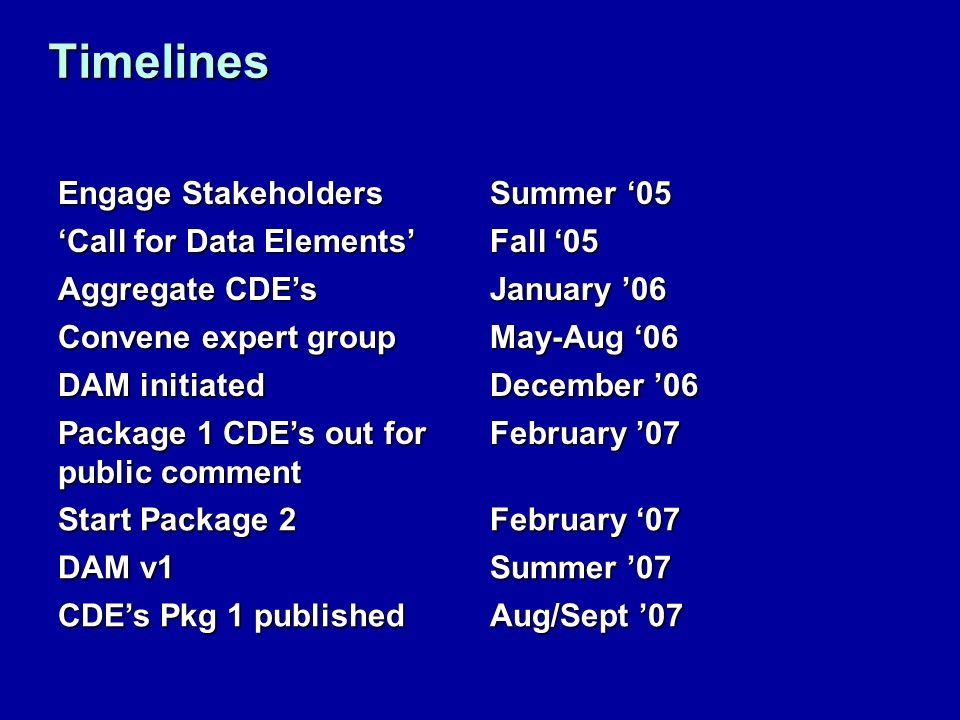Timelines Engage Stakeholders Summer 05 Call for Data Elements Fall 05 Aggregate CDEs January 06 Convene expert group May-Aug 06 DAM initiated December 06 Package 1 CDEs out for public comment February 07 Start Package 2 February 07 DAM v1 Summer 07 CDEs Pkg 1 published Aug/Sept 07