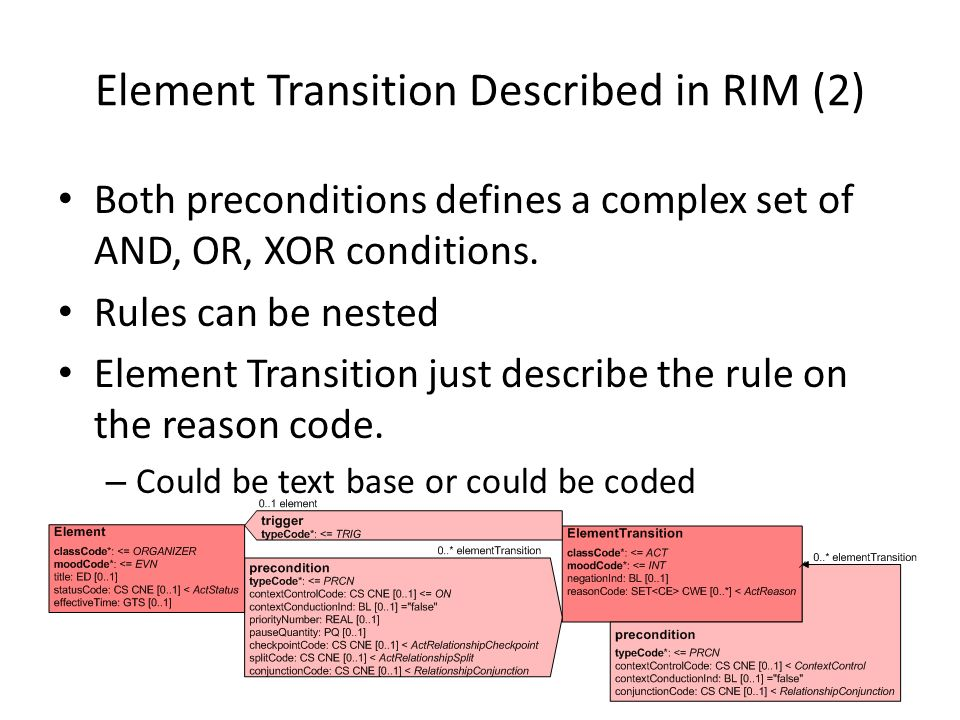 Element Transition Described in RIM (2) Both preconditions defines a complex set of AND, OR, XOR conditions. Rules can be nested Element Transition ju