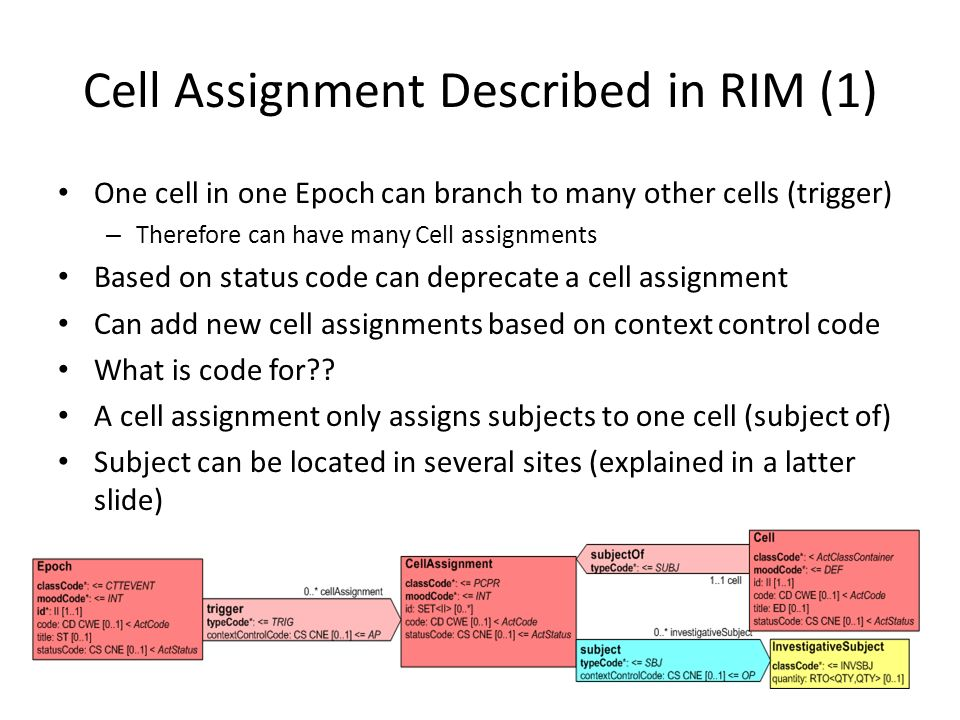 Cell Assignment Described in RIM (1) One cell in one Epoch can branch to many other cells (trigger) – Therefore can have many Cell assignments Based o