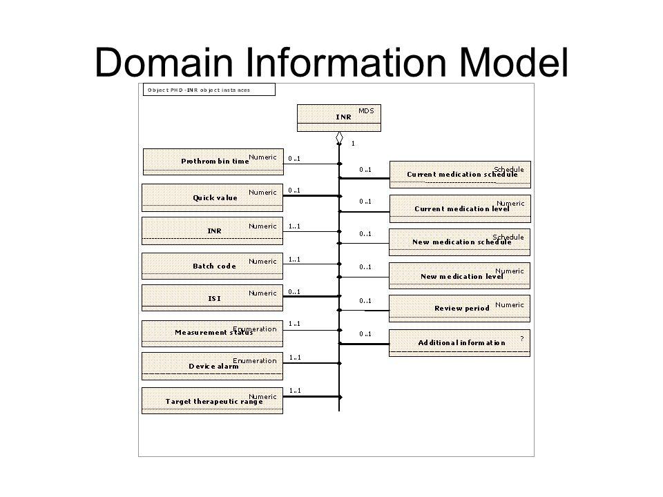 Domain Information Model