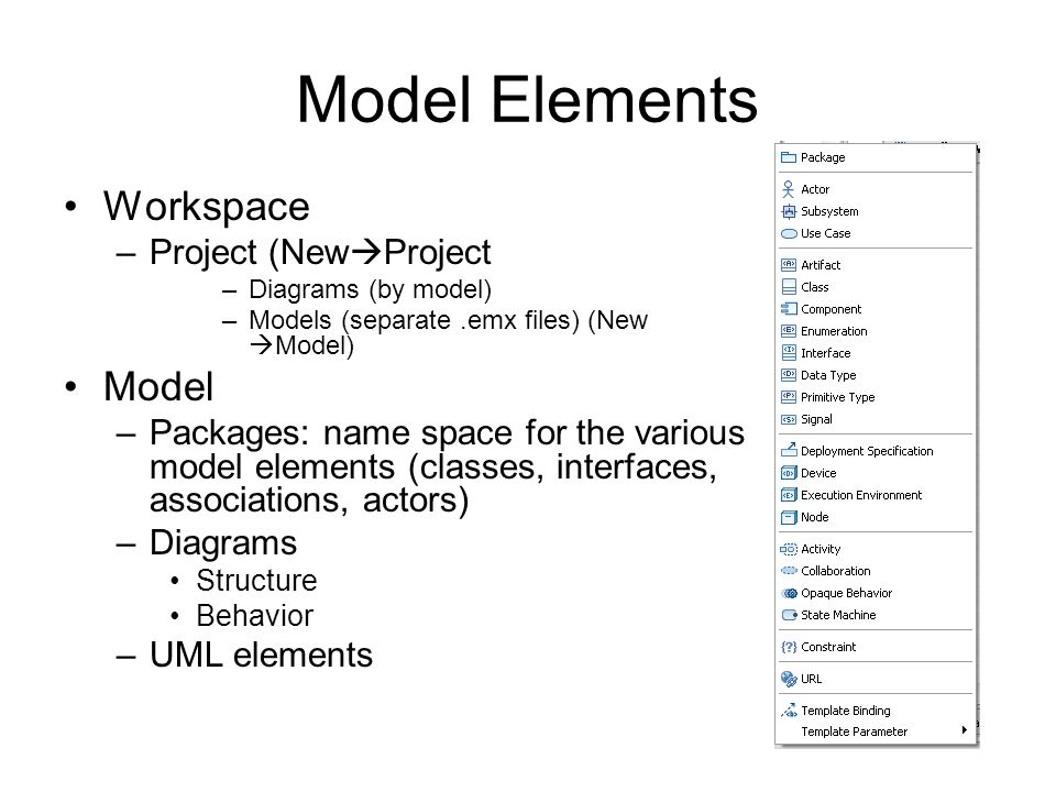Model Elements Workspace –Project (New Project –Diagrams (by model) –Models (separate.emx files) (New Model) Model –Packages: name space for the vario