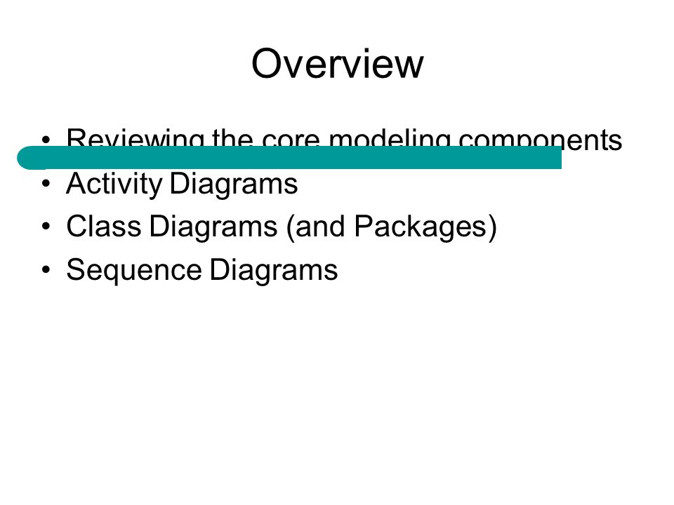 Overview Reviewing the core modeling components Activity Diagrams Class Diagrams (and Packages) Sequence Diagrams