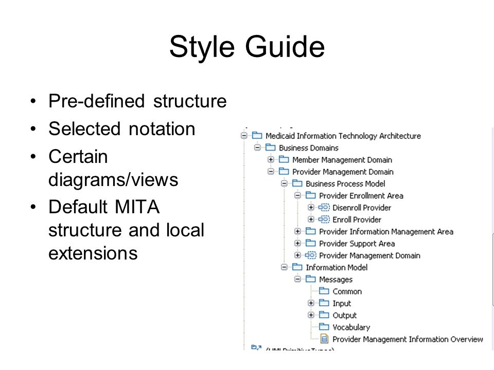 Style Guide Pre-defined structure Selected notation Certain diagrams/views Default MITA structure and local extensions