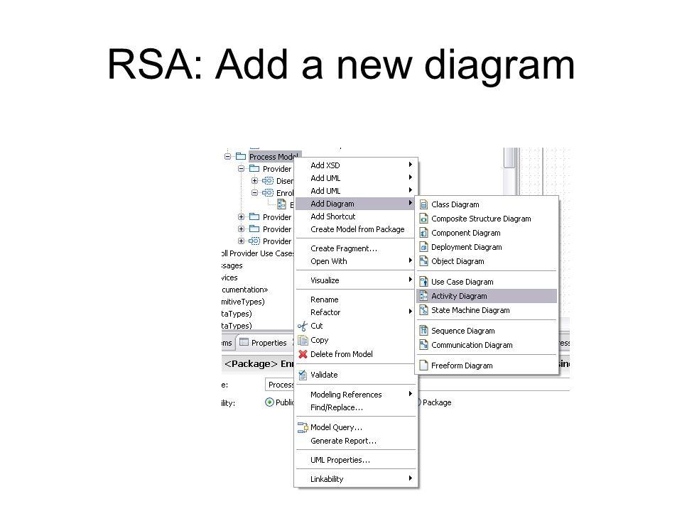 RSA: Add a new diagram