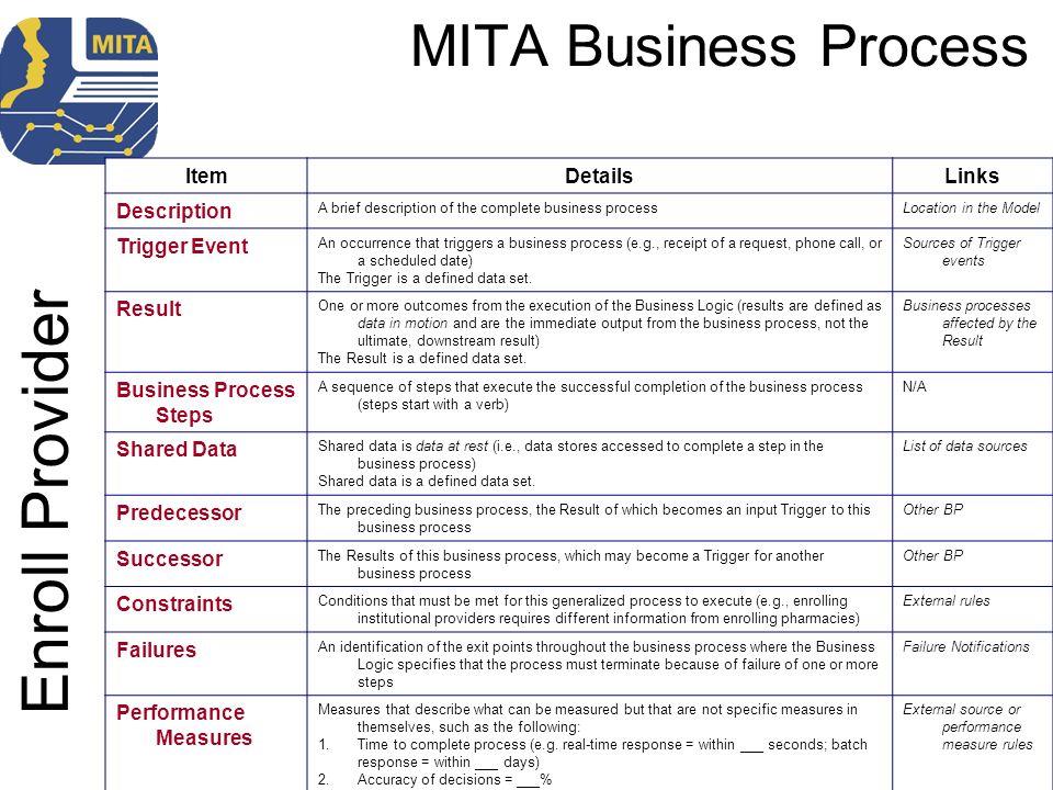 MITA Business Process Enroll Provider ItemDetailsLinks Description A brief description of the complete business processLocation in the Model Trigger E