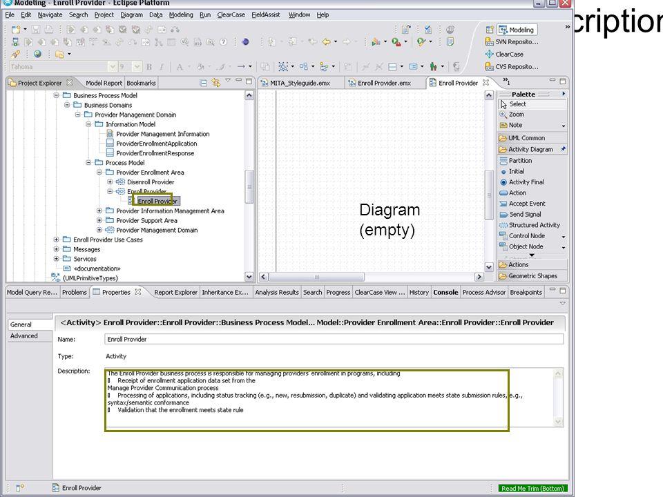 RSA: Add Description Diagram (empty)