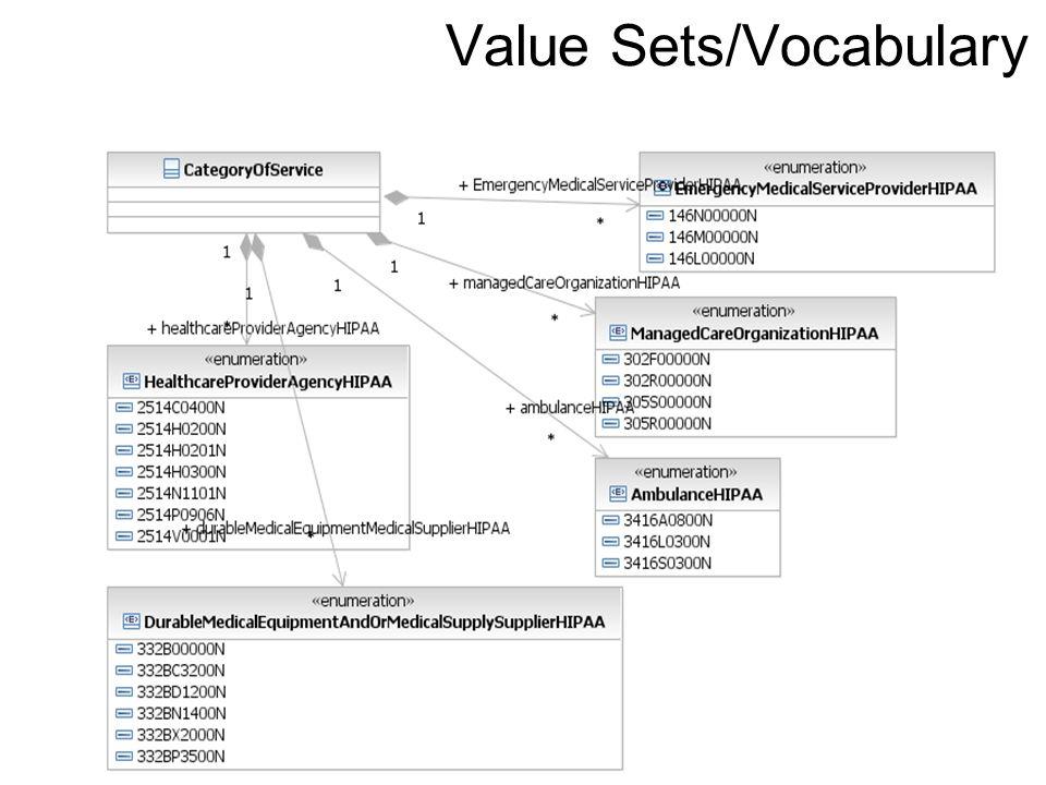Value Sets/Vocabulary