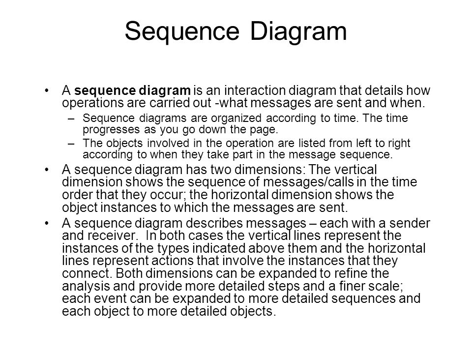 Sequence Diagram A sequence diagram is an interaction diagram that details how operations are carried out -what messages are sent and when. –Sequence