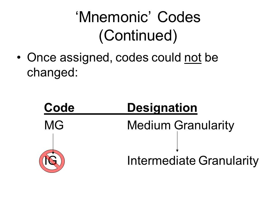 Mnemonic Codes (Continued) Once assigned, codes could not be changed: CodeDesignation MGMedium Granularity IGIntermediate Granularity