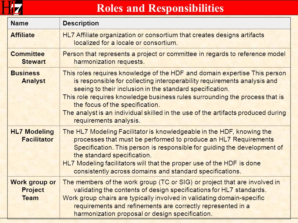 Roles and Responsibilities NameDescription AffiliateHL7 Affiliate organization or consortium that creates designs artifacts localized for a locale or consortium.