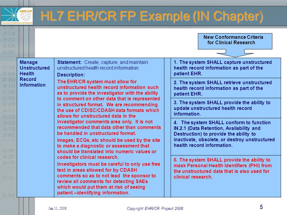 Jan 11, 2008 Copyright EHR/CR Project 2008 5 HL7 EHR/CR FP Example (IN Chapter) Manage Unstructured Health Record Information Statement: Create, captu