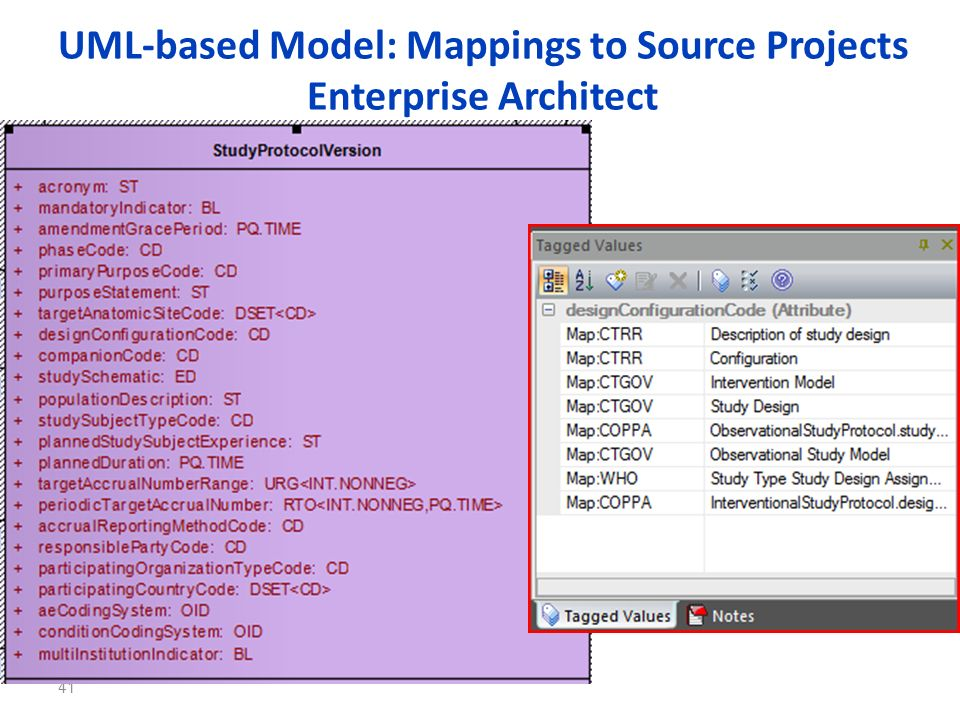 UML-based Model: Mappings to Source Projects Enterprise Architect 41