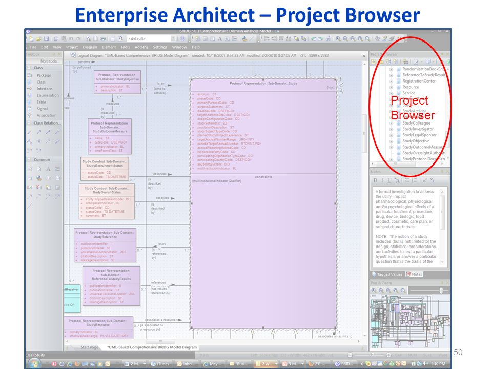 Enterprise Architect – Project Browser 50 Project Browser