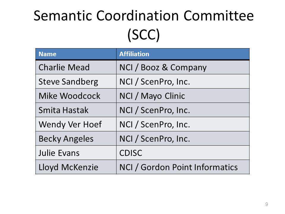 9 9 Semantic Coordination Committee (SCC) NameAffiliation Charlie MeadNCI / Booz & Company Steve SandbergNCI / ScenPro, Inc.