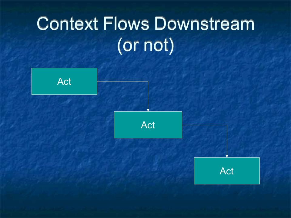 Context Flows Downstream (or not) Act